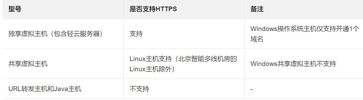 阿里云虚拟主机支持HTTPS型号